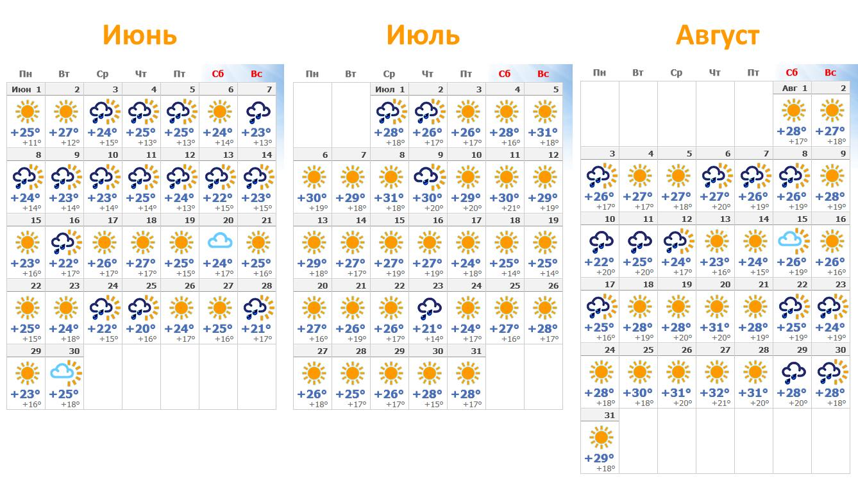 Погода во Владимире на месяц Яндекс. Погода