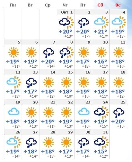 погода в ереване на октябрь 2 2015 носить термобелье